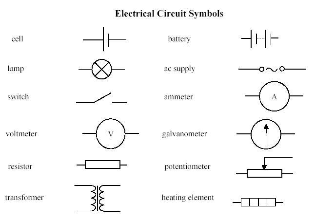 showing post media for cpu schematic symbol symbolsnet com cpu schematic symbol power source schematic symbol schematic symbol battery