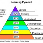 learning-curve